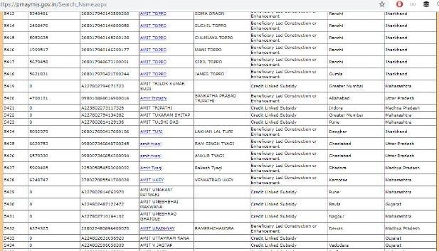 Pradhan Mantri Awas Yojana Me Apna Naam Kaise Dekhe? How To Check PM Awas Yojana List In Hindi