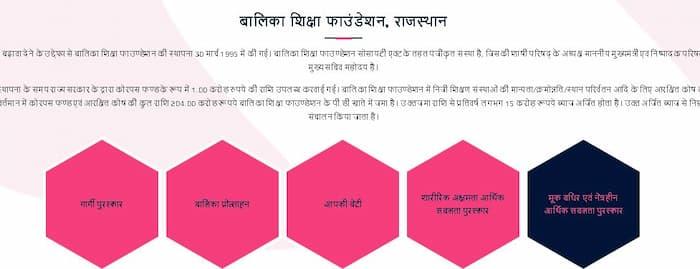 राजस्थान आपकी बेटी योजना एप्लीकेशन फॉर्मवित्तीय सहायता राशि